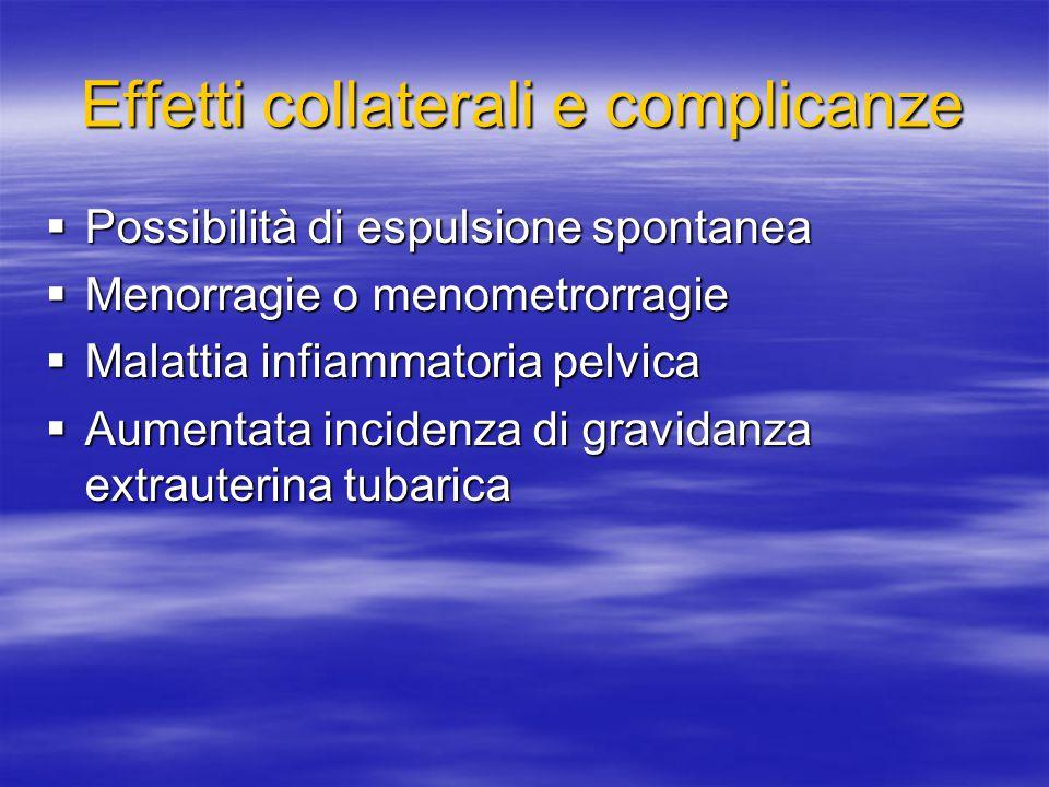 Effetti collaterali e complicanze  Possibilità di espulsione spontanea  Menorragie o menometrorragie  Malattia infiammatoria pelvica  Aumentata incidenza di gravidanza extrauterina tubarica