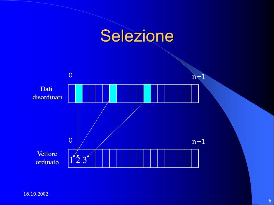 16.10.2002 6 Selezione 0 n-1 0 1 23 123 Dati disordinati Vettore ordinato