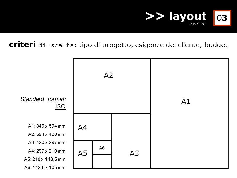 O3O3 >> layout formati criteri di scelta : tipo di progetto, esigenze del cliente, budget Standard: formati ISO A1: 840 x 594 mm A2: 594 x 420 mm A3: 420 x 297 mm A4: 297 x 210 mm A5: 210 x 148,5 mm A6: 148,5 x 105 mm