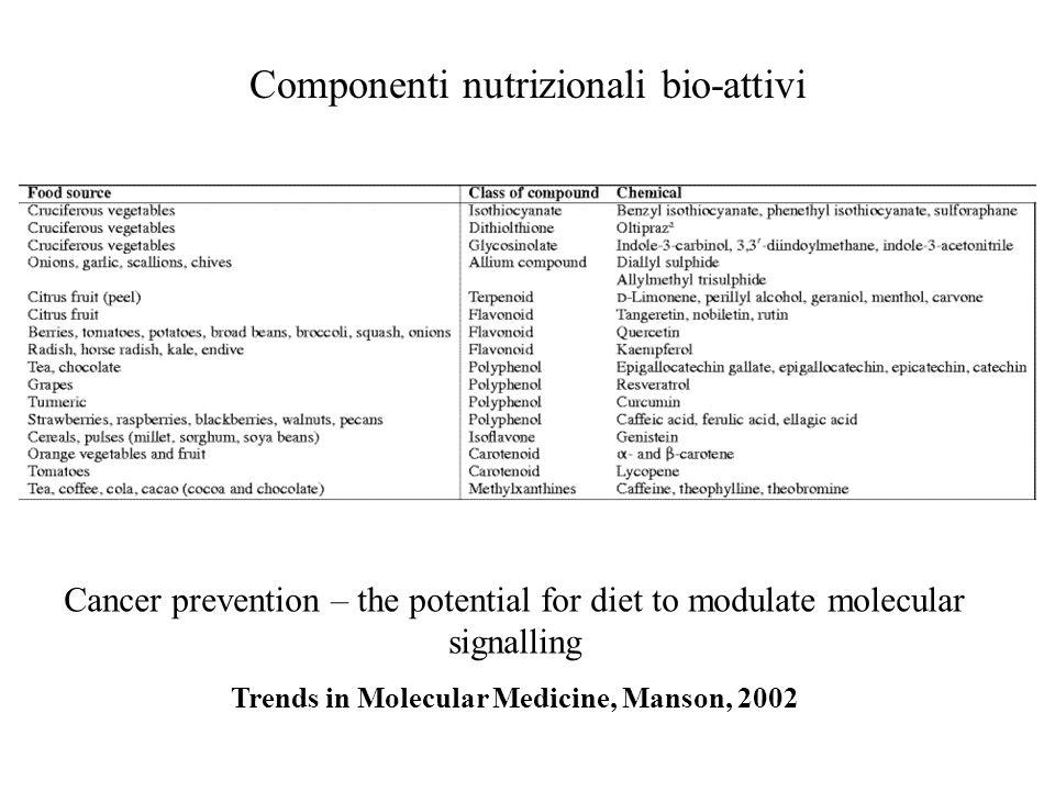 Componenti nutrizionali bio-attivi Cancer prevention – the potential for diet to modulate molecular signalling Trends in Molecular Medicine, Manson, 2002