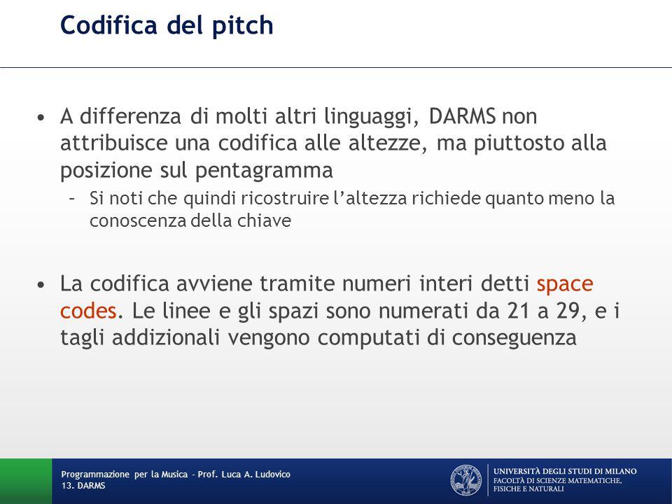 Codifica del pitch A differenza di molti altri linguaggi, DARMS non attribuisce una codifica alle altezze, ma piuttosto alla posizione sul pentagramma
