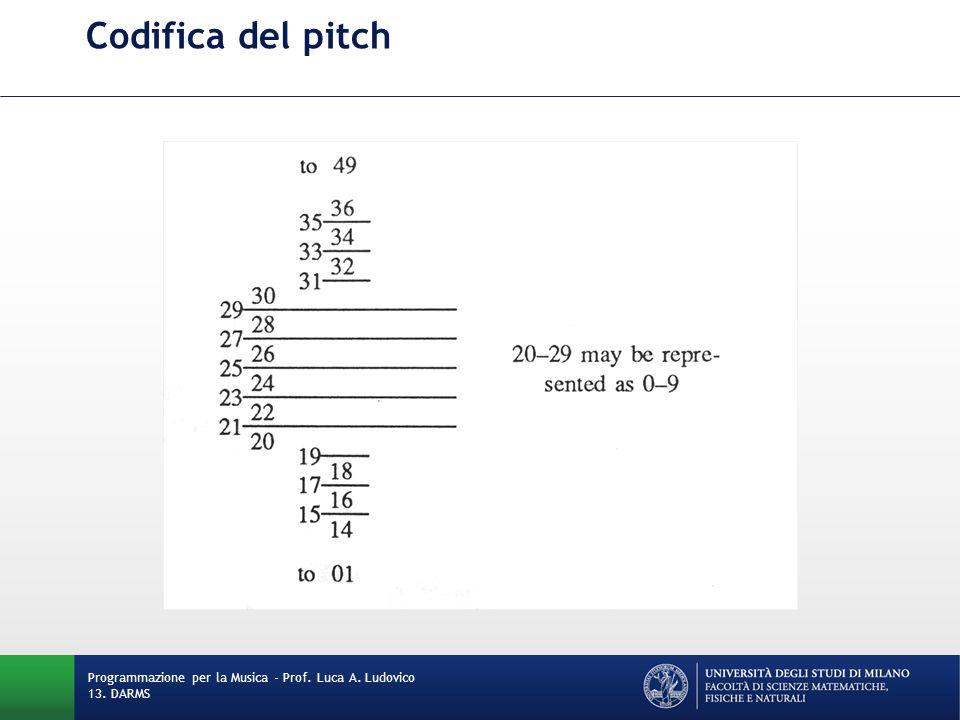 Codifica del pitch Programmazione per la Musica - Prof. Luca A. Ludovico 13. DARMS