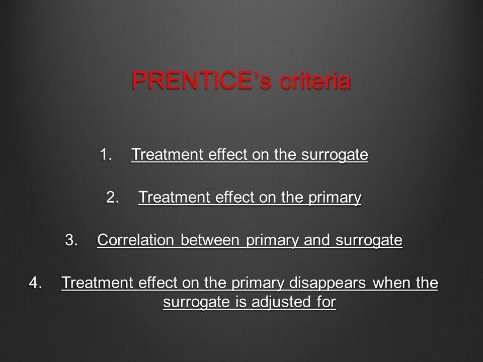 PRENTICE ' s criteria 1.Treatment effect on the surrogate 2.Treatment effect on the primary 3.Correlation between primary and surrogate 4.Treatment ef