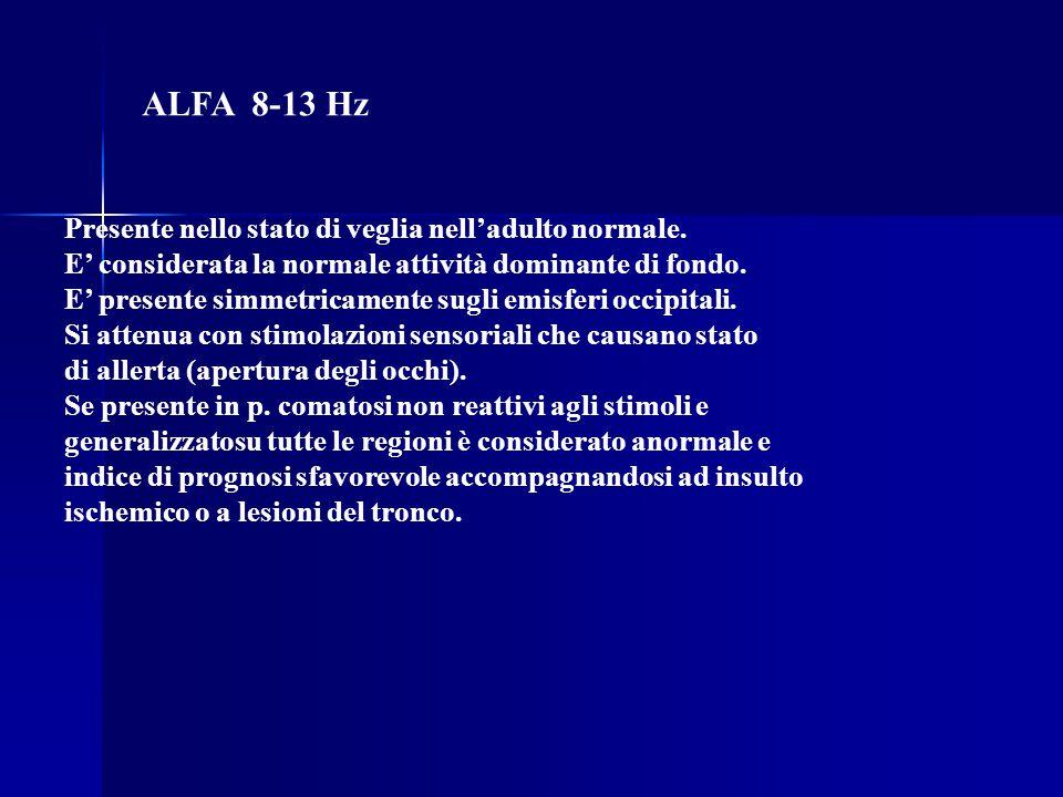 ALFA 8-13 Hz Presente nello stato di veglia nell'adulto normale.
