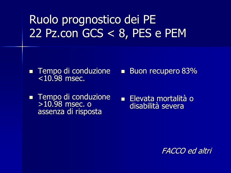 Ruolo prognostico dei PE 22 Pz.con GCS < 8, PES e PEM FACCO ed altri Tempo di conduzione <10.98 msec. Tempo di conduzione <10.98 msec. Tempo di conduz