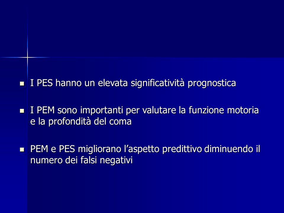 I PES hanno un elevata significatività prognostica I PES hanno un elevata significatività prognostica I PEM sono importanti per valutare la funzione motoria e la profondità del coma I PEM sono importanti per valutare la funzione motoria e la profondità del coma PEM e PES migliorano l'aspetto predittivo diminuendo il numero dei falsi negativi PEM e PES migliorano l'aspetto predittivo diminuendo il numero dei falsi negativi