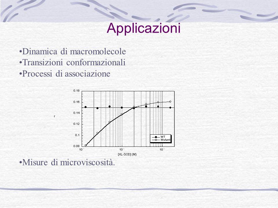 Applicazioni Dinamica di macromolecole Transizioni conformazionali Processi di associazione Misure di microviscosità.