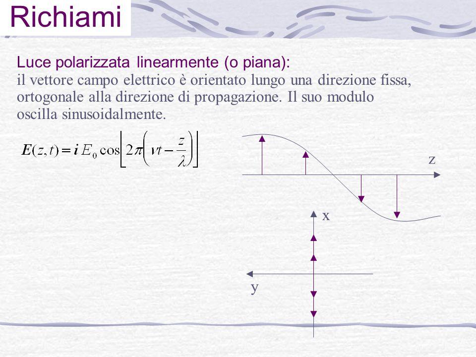 Richiami Luce polarizzata linearmente (o piana): il vettore campo elettrico è orientato lungo una direzione fissa, ortogonale alla direzione di propagazione.