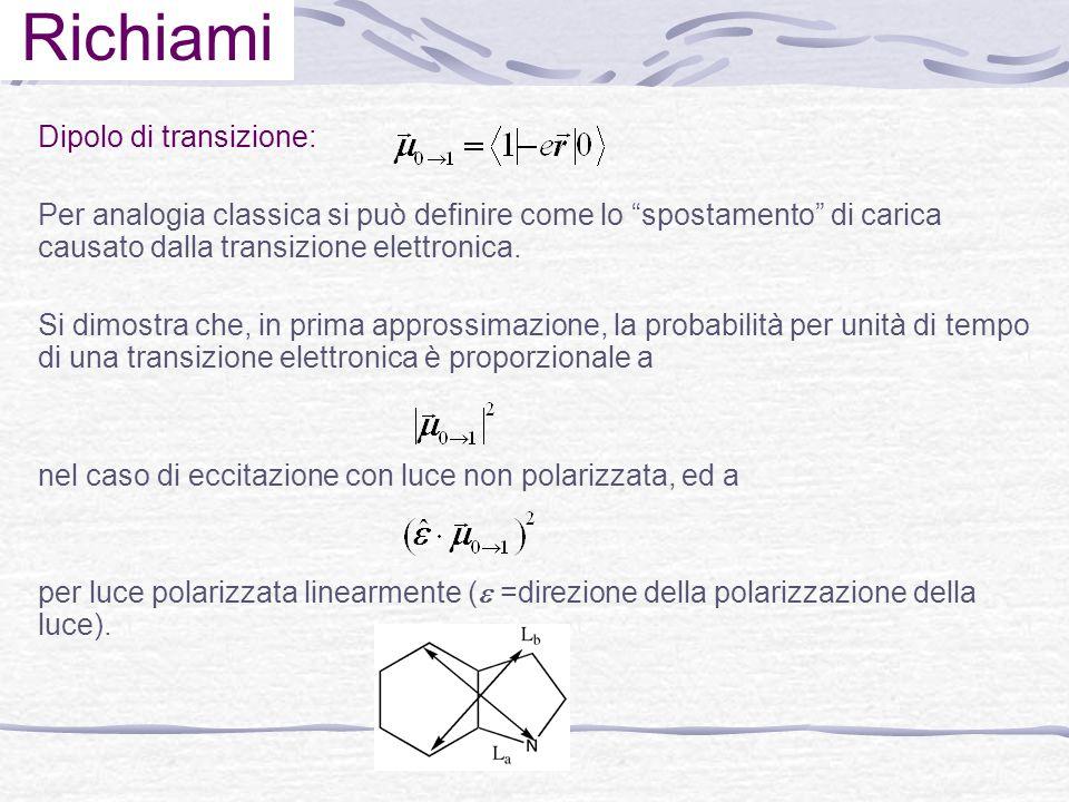 """Richiami Dipolo di transizione: Per analogia classica si può definire come lo """"spostamento"""" di carica causato dalla transizione elettronica. Si dimost"""