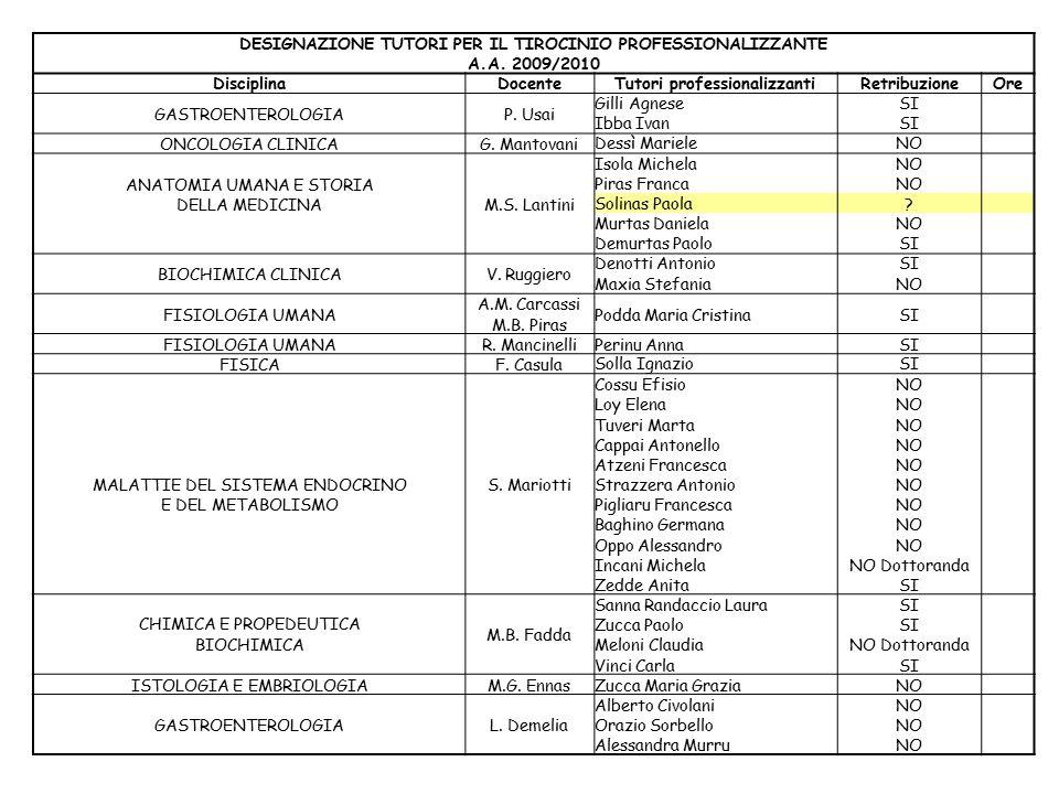 DESIGNAZIONE TUTORI PER IL TIROCINIO PROFESSIONALIZZANTE A.A.