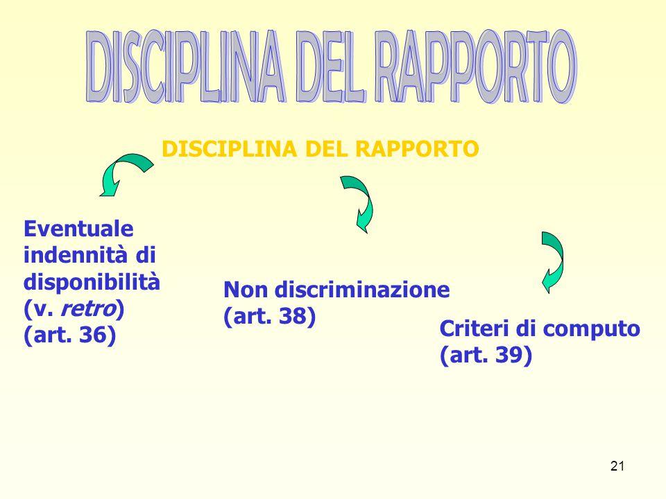 21 Non discriminazione (art. 38) DISCIPLINA DEL RAPPORTO Eventuale indennità di disponibilità (v. retro) (art. 36) Criteri di computo (art. 39)