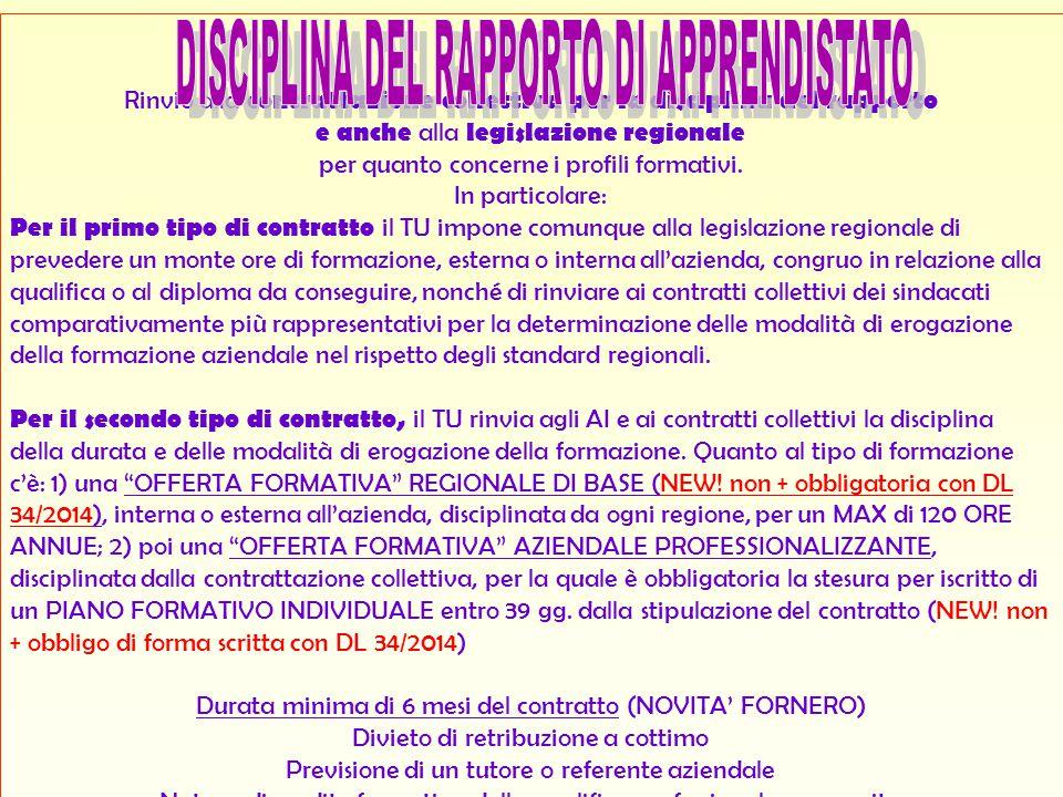 Rinvio alla contrattazione collettiva per la disciplina del rapporto e anche alla legislazione regionale per quanto concerne i profili formativi. In p