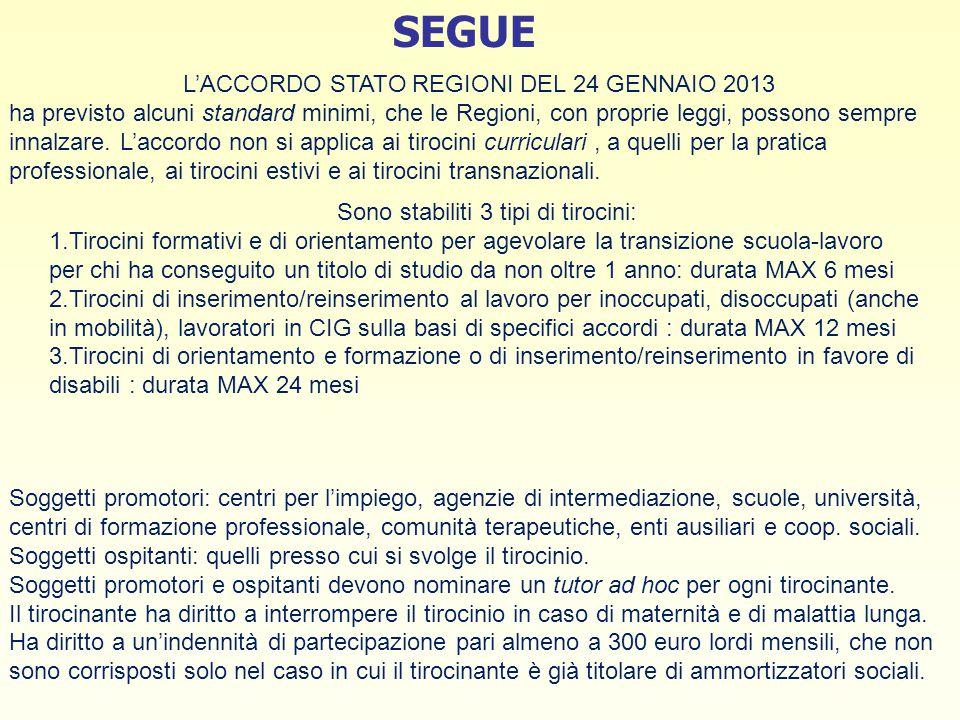 L'ACCORDO STATO REGIONI DEL 24 GENNAIO 2013 ha previsto alcuni standard minimi, che le Regioni, con proprie leggi, possono sempre innalzare. L'accordo