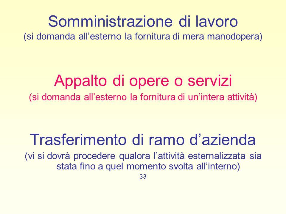 Somministrazione di lavoro (si domanda all'esterno la fornitura di mera manodopera) Appalto di opere o servizi (si domanda all'esterno la fornitura di
