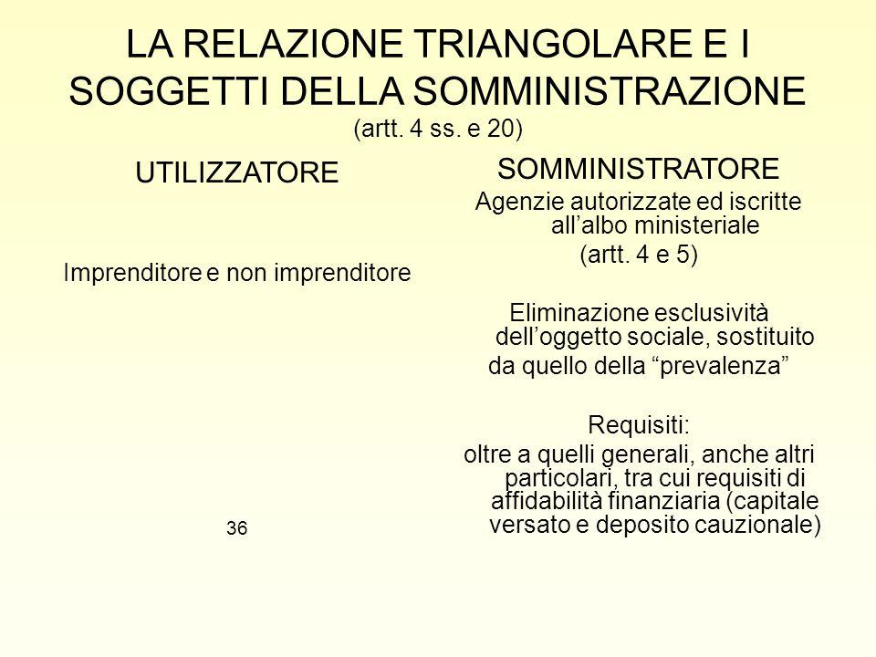 LA RELAZIONE TRIANGOLARE E I SOGGETTI DELLA SOMMINISTRAZIONE (artt. 4 ss. e 20) UTILIZZATORE Imprenditore e non imprenditore 36 SOMMINISTRATORE Agenzi