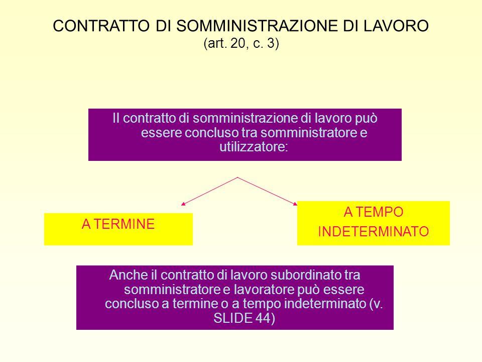CONTRATTO DI SOMMINISTRAZIONE DI LAVORO (art. 20, c. 3) Il contratto di somministrazione di lavoro può essere concluso tra somministratore e utilizzat