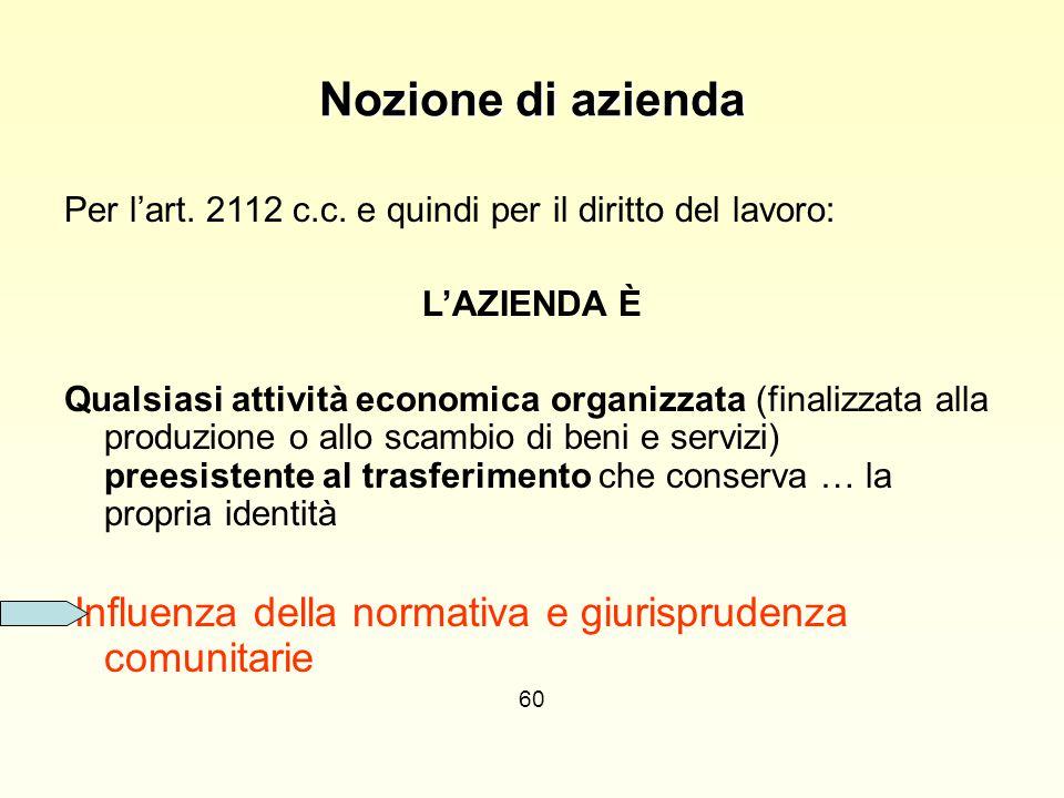 Nozione di azienda Per l'art. 2112 c.c. e quindi per il diritto del lavoro: L'AZIENDA È Qualsiasi attività economica organizzata (finalizzata alla pro