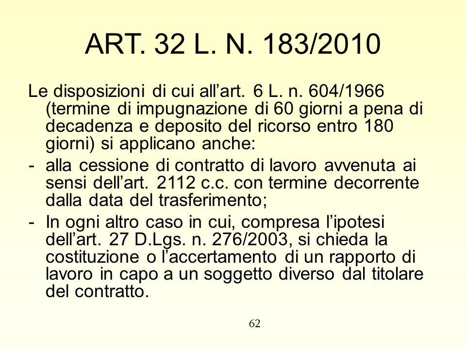 ART. 32 L. N. 183/2010 Le disposizioni di cui all'art. 6 L. n. 604/1966 (termine di impugnazione di 60 giorni a pena di decadenza e deposito del ricor