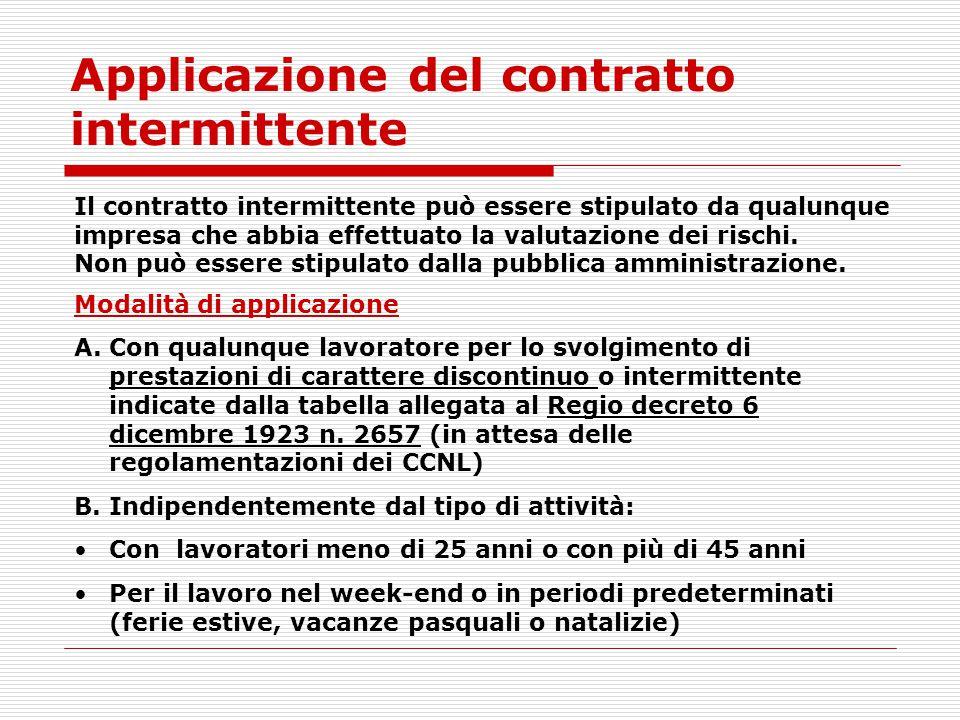 Applicazione del contratto intermittente Il contratto intermittente può essere stipulato da qualunque impresa che abbia effettuato la valutazione dei