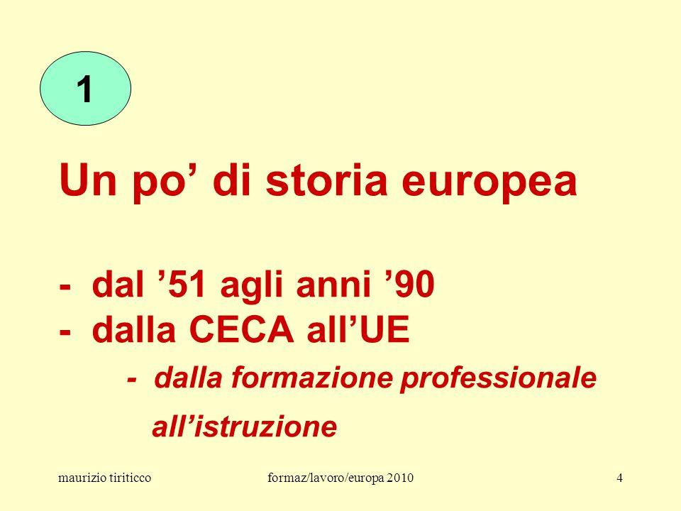 maurizio tiriticcoformaz/lavoro/europa 201075 Raccomandazione del Parlamento europeo e del Consiglio del 12 dicembre 2006 per la mobilità relativa all'istruzione e alla formazione professionale I 10 punti della Carta europea di qualità per la mobilità 1.