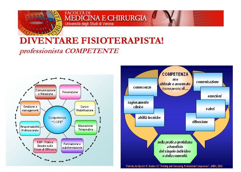 UNIVERSITA' DEGLI STUDI DI VERONA Facoltà di Medicina e Chirurgia DIVENTARE FISIOTERAPISTA! DIVENTARE FISIOTERAPISTA! professionista COMPETENTE