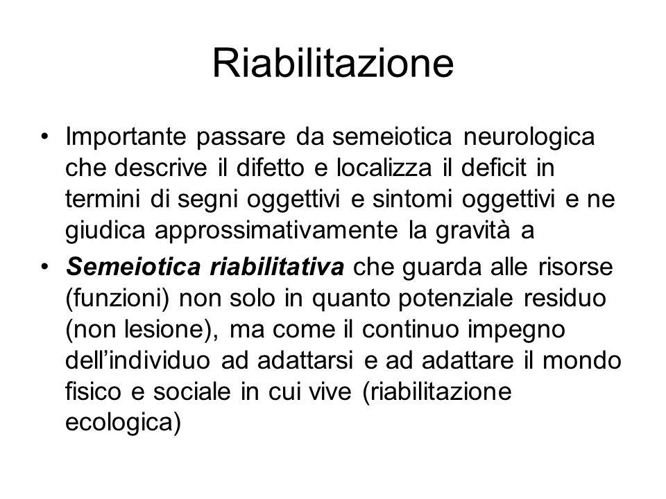 Riabilitazione Importante passare da semeiotica neurologica che descrive il difetto e localizza il deficit in termini di segni oggettivi e sintomi ogg