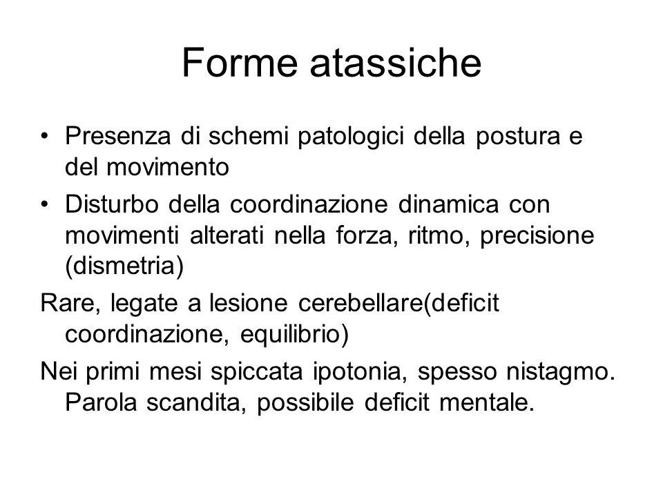 Forme atassiche Presenza di schemi patologici della postura e del movimento Disturbo della coordinazione dinamica con movimenti alterati nella forza,