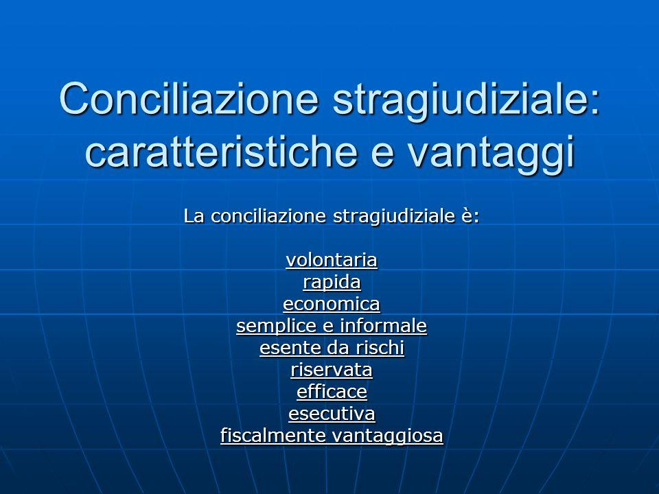 Conciliazione stragiudiziale: caratteristiche e vantaggi La conciliazione stragiudiziale è: volontariarapidaeconomica semplice e informale esente da rischi riservataefficaceesecutiva fiscalmente vantaggiosa