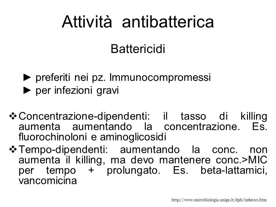 http://www.microbiologia.unige.it/dpb/indexxx.htm Attività antibatterica Battericidi ► preferiti nei pz. Immunocompromessi ► per infezioni gravi  Con