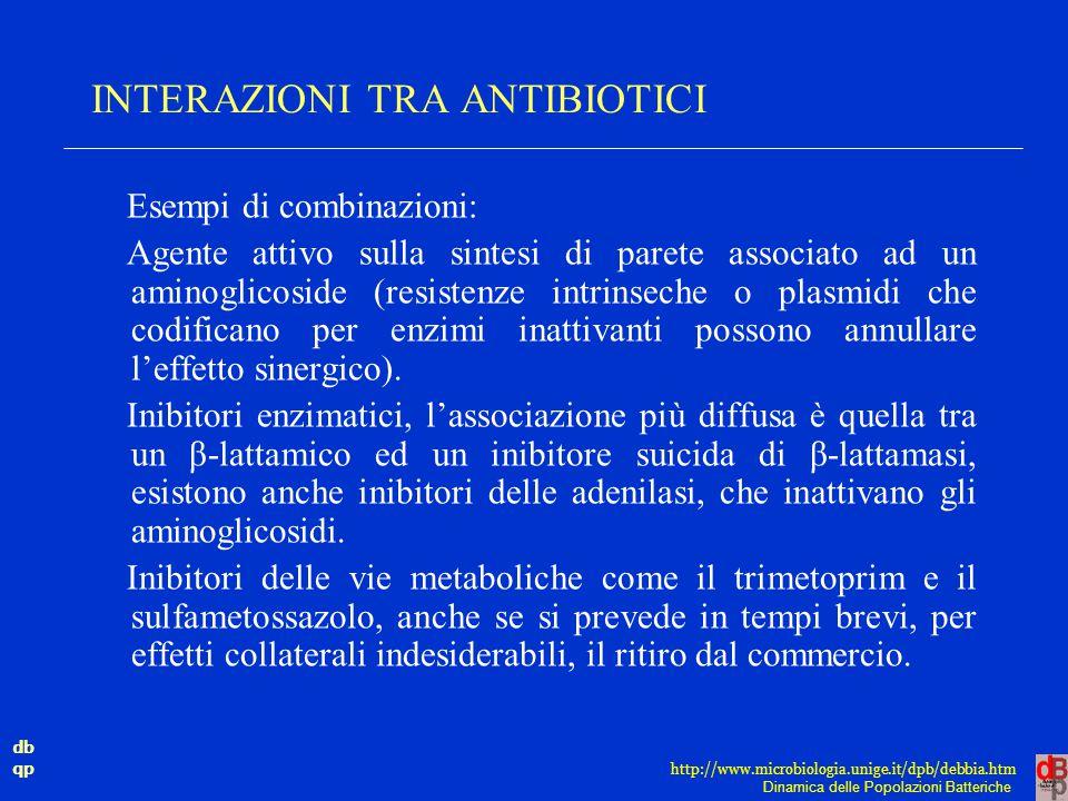 db qp Dinamica delle Popolazioni Batteriche http://www.microbiologia.unige.it/dpb/debbia.htm INTERAZIONI TRA ANTIBIOTICI Esempi di combinazioni: Agent