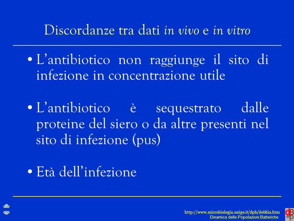 db qp Dinamica delle Popolazioni Batteriche http://www.microbiologia.unige.it/dpb/debbia.htm Discordanze tra dati in vivo e in vitro L'antibiotico non