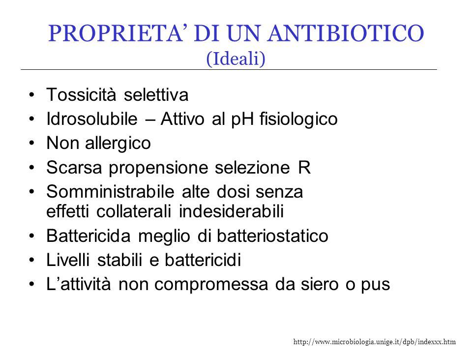 http://www.microbiologia.unige.it/dpb/indexxx.htm PROPRIETA' DI UN ANTIBIOTICO (Ideali) Tossicità selettiva Idrosolubile – Attivo al pH fisiologico No