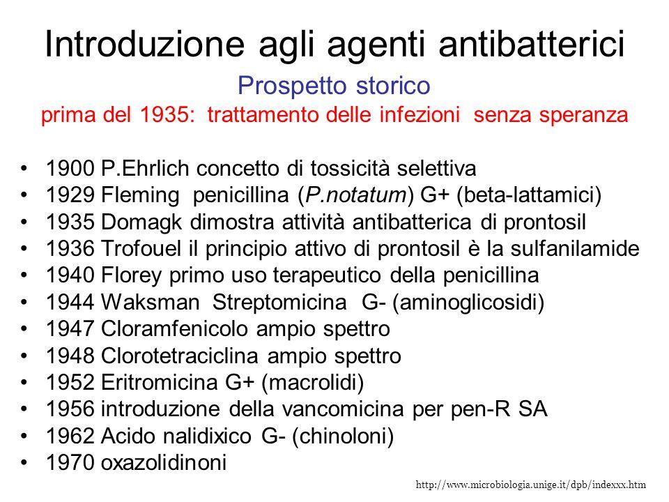 http://www.microbiologia.unige.it/dpb/indexxx.htm Introduzione agli agenti antibatterici Prospetto storico prima del 1935: trattamento delle infezioni