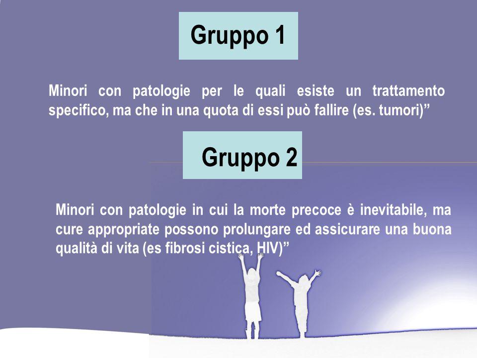 """Minori con patologie per le quali esiste un trattamento specifico, ma che in una quota di essi può fallire (es. tumori)"""" Minori con patologie in cui l"""