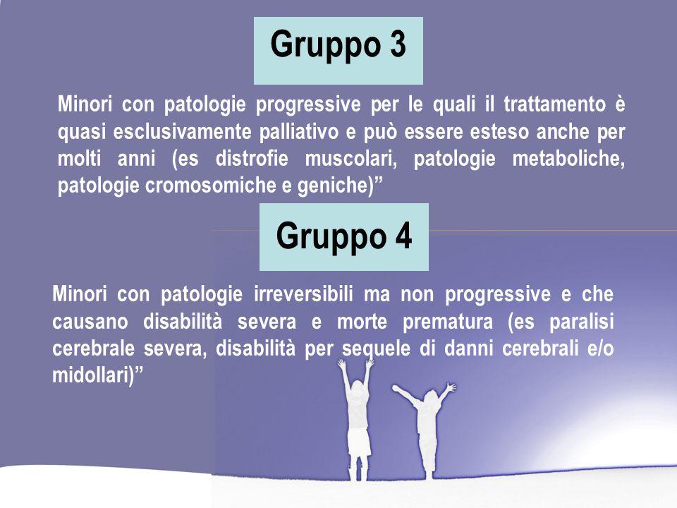 Gruppo 3 Minori con patologie progressive per le quali il trattamento è quasi esclusivamente palliativo e può essere esteso anche per molti anni (es d