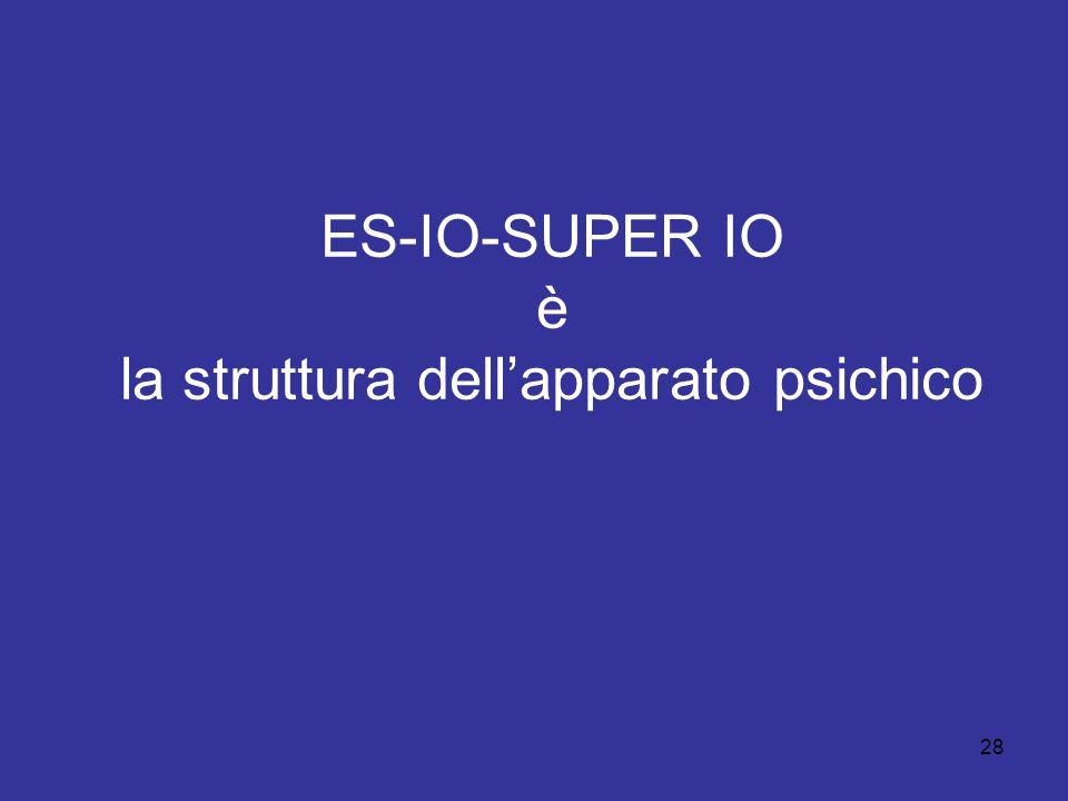 28 ES-IO-SUPER IO è la struttura dell'apparato psichico