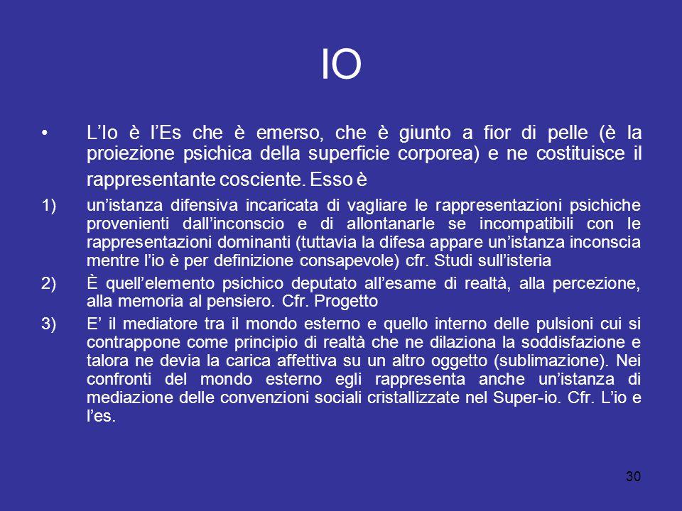 30 IO L'Io è l'Es che è emerso, che è giunto a fior di pelle (è la proiezione psichica della superficie corporea) e ne costituisce il rappresentante c