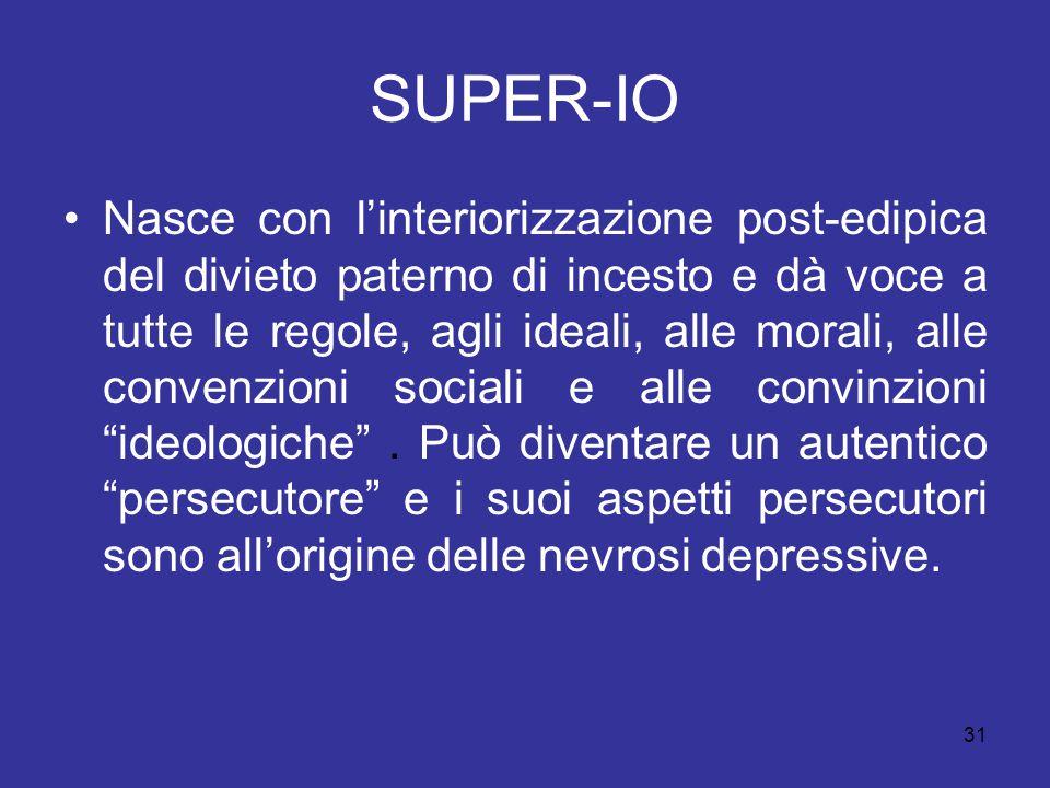 31 SUPER-IO Nasce con l'interiorizzazione post-edipica del divieto paterno di incesto e dà voce a tutte le regole, agli ideali, alle morali, alle conv