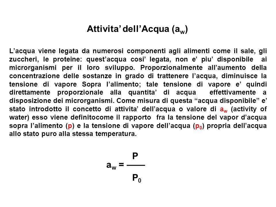 Attivita' dell'Acqua (a w ) L'acqua viene legata da numerosi componenti agli alimenti come il sale, gli zuccheri, le proteine: quest'acqua cosi' legat