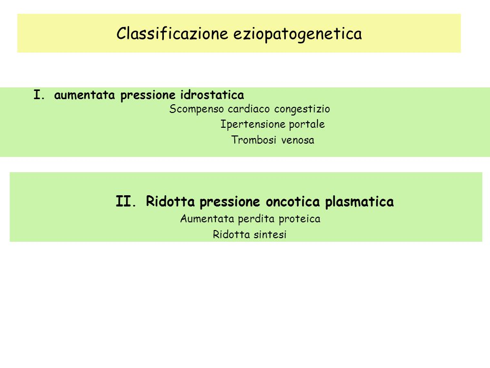 Classificazione eziopatogenetica I.aumentata pressione idrostatica Scompenso cardiaco congestizio Ipertensione portale Trombosi venosa II.Ridotta pres