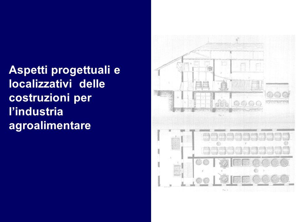 Aspetti progettuali e localizzativi delle costruzioni per l'industria agroalimentare