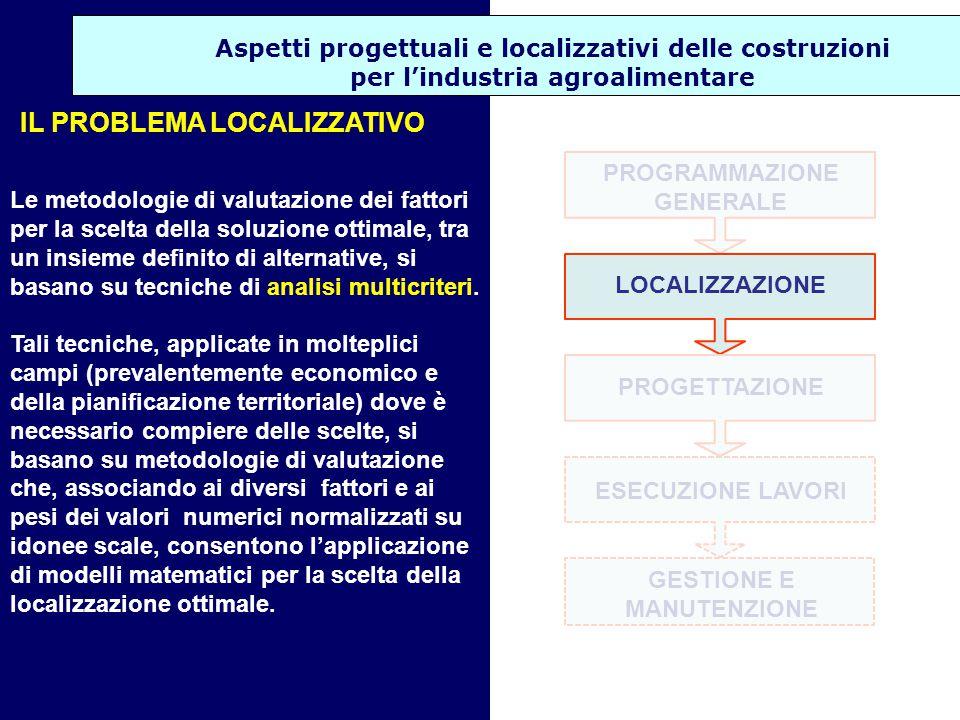Aspetti progettuali e localizzativi delle costruzioni per l'industria agroalimentare PROGRAMMAZIONE GENERALE LOCALIZZAZIONE PROGETTAZIONE ESECUZIONE LAVORI GESTIONE E MANUTENZIONE IL PROBLEMA LOCALIZZATIVO Le metodologie di valutazione dei fattori per la scelta della soluzione ottimale, tra un insieme definito di alternative, si basano su tecniche di analisi multicriteri.