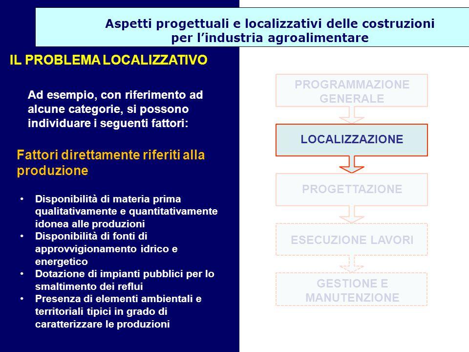 Aspetti progettuali e localizzativi delle costruzioni per l'industria agroalimentare PROGRAMMAZIONE GENERALE LOCALIZZAZIONE PROGETTAZIONE ESECUZIONE LAVORI GESTIONE E MANUTENZIONE Fattori legati al trasporto Fattori legati alla rendita di posizione in relazione alla rete infrastrutturale viaria esistente Accessibilità territoriale connessa all'efficienza della rete dei trasporti Efficienza dei servizi pubblici e privati per il trasporto di merci e persone Efficienza dei servizi di spedizione e ricezione delle merci IL PROBLEMA LOCALIZZATIVO Ad esempio, con riferimento ad alcune categorie, si possono individuare i seguenti fattori: