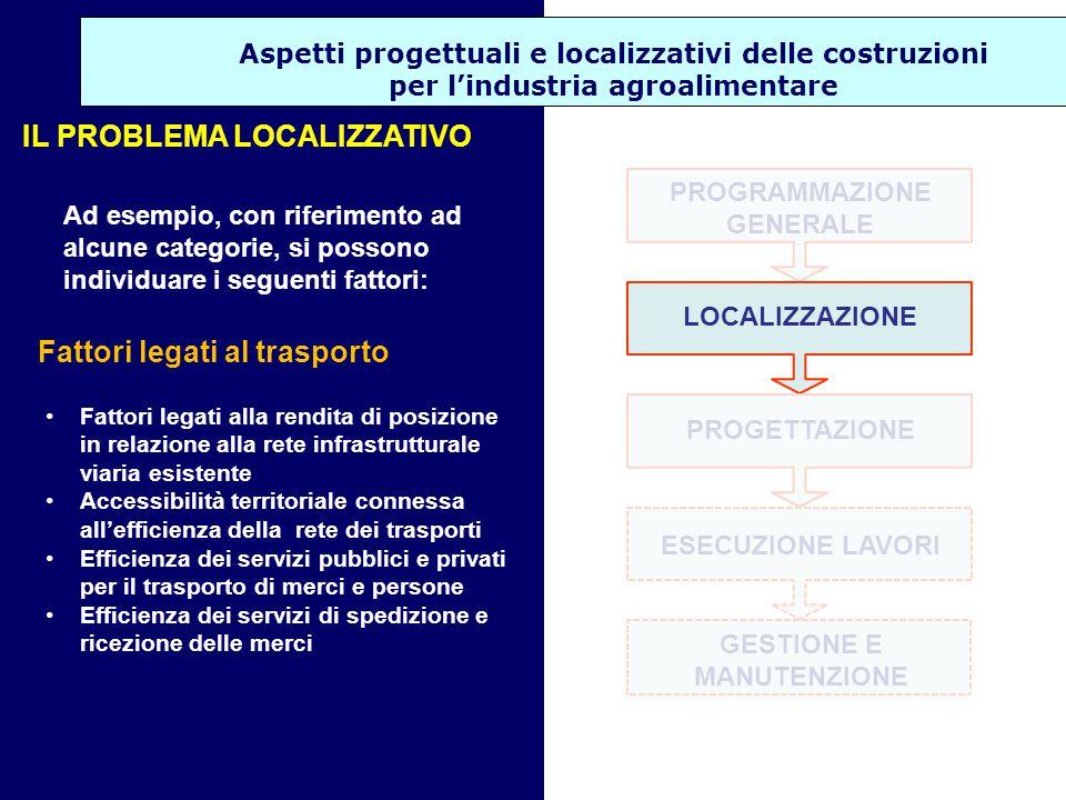 Aspetti progettuali e localizzativi delle costruzioni per l'industria agroalimentare PROGRAMMAZIONE GENERALE LOCALIZZAZIONE PROGETTAZIONE ESECUZIONE LAVORI GESTIONE E MANUTENZIONE Fattori legati all'ambiente produttivo Presenza di altri stabilimenti agroalimentari nell'area Compatibilità con le attività produttive presenti nell'area Condizioni di integrazione con le altre attività produttive esistenti Presenza di cicli produttivi in grado di reimpiegare gli scarti e i sottoprodotti IL PROBLEMA LOCALIZZATIVO Ad esempio, con riferimento ad alcune categorie, si possono individuare i seguenti fattori: