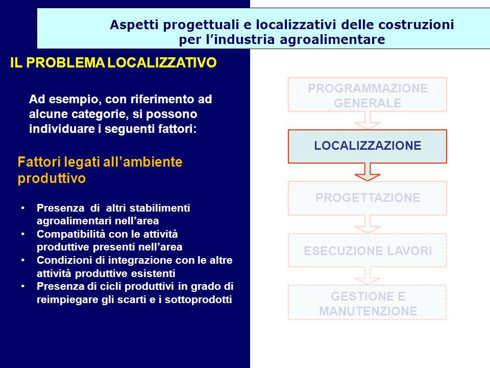 Aspetti progettuali e localizzativi delle costruzioni per l'industria agroalimentare PROGRAMMAZIONE GENERALE LOCALIZZAZIONE PROGETTAZIONE ESECUZIONE LAVORI GESTIONE E MANUTENZIONE Fattori legati all'ambiente e al territorio Fattori legati all'impatto ambientale e all'inserimento nel paesaggio Fattori legati all'efficacia degli interventi e degli accorgimenti per mitigare gli effetti sull'ambiente Fattori legati alla presenza di particolari emergenze territoriali da salvaguardare Fattori legati al mantenimento di particolari tradizioni o disciplinari produttivi.