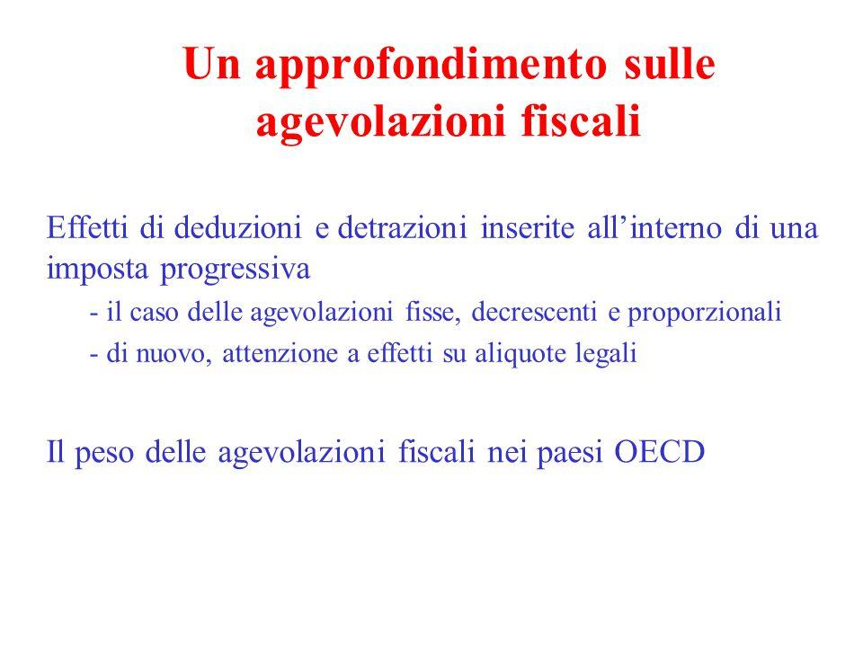 La questione dell'unità impositiva Proporzionalità vs.
