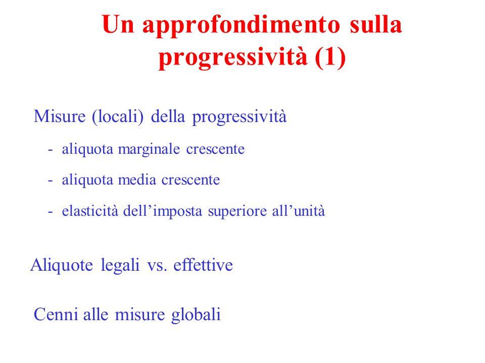 Un approfondimento sulla progressività (2) Progressività per detrazione (d)/deduzione (D) Esempio: deduzione pari 1000 e t = 20% - se si ha un reddito di 5000, T = 800, tmd.
