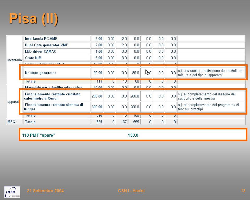 "21 Settembre 2004CSN1 - Assisi13 Pisa (II) 110 PMT ""spare"" 150.0"