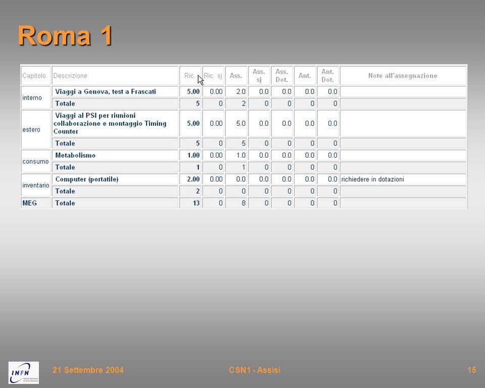 21 Settembre 2004CSN1 - Assisi15 Roma 1