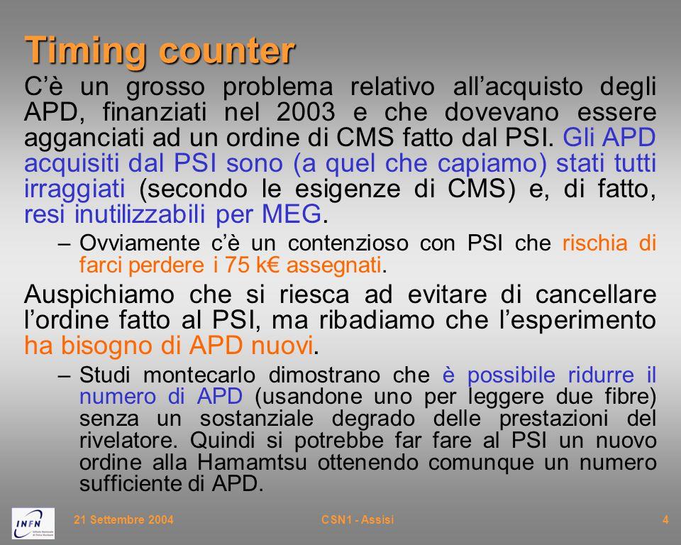 21 Settembre 2004CSN1 - Assisi4 Timing counter C'è un grosso problema relativo all'acquisto degli APD, finanziati nel 2003 e che dovevano essere aggan